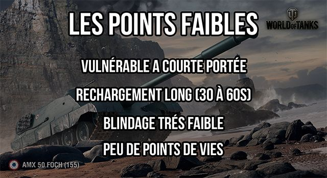 Point faible artillerie