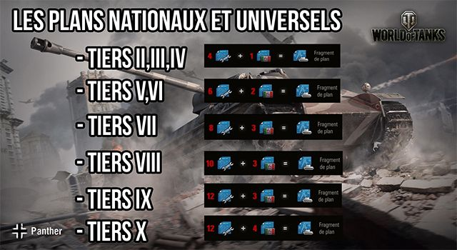 Plans nationaux - universels