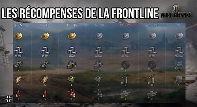 recompence frontline world of tank denetax